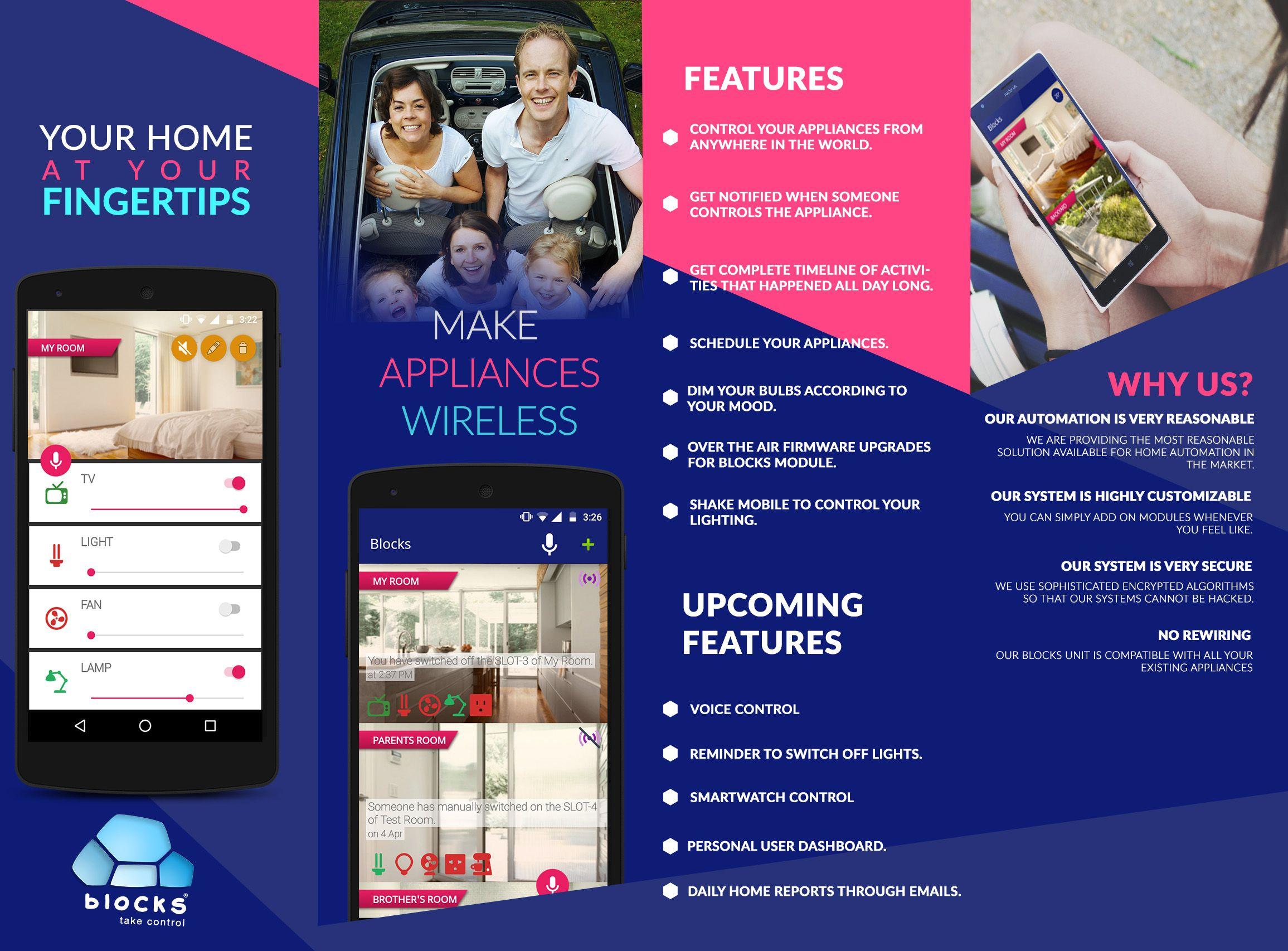Brochure Cloudblocks Home Automation India In 2019 Home