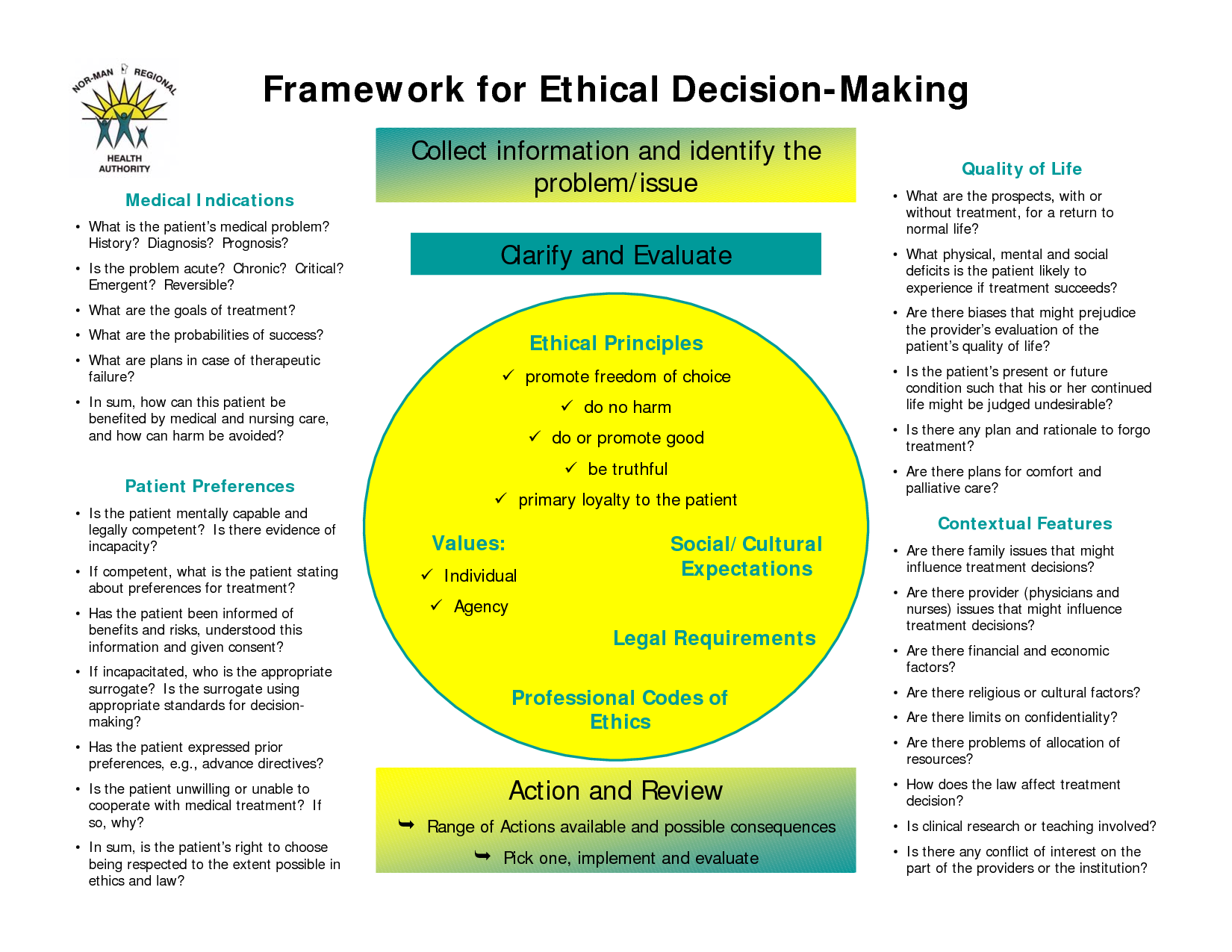 an analysis of ethics and decision making Analysis of social responsibility and ethical decision-making of itc ol 326 milestone two the final project for this course is the creation of a case study analysis and strategy proposal.