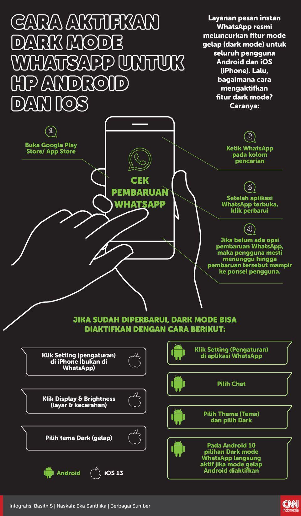 Cara Aktifkan Dark Mode Whatsapp Pesan Instan Ponsel Gelap