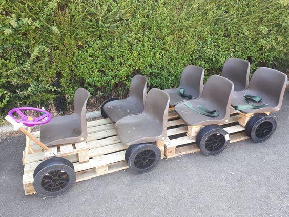 15 entzückende Ideen für recycelte Paletten für Kinder – ROWDY RASCALS #recyceltepaletten