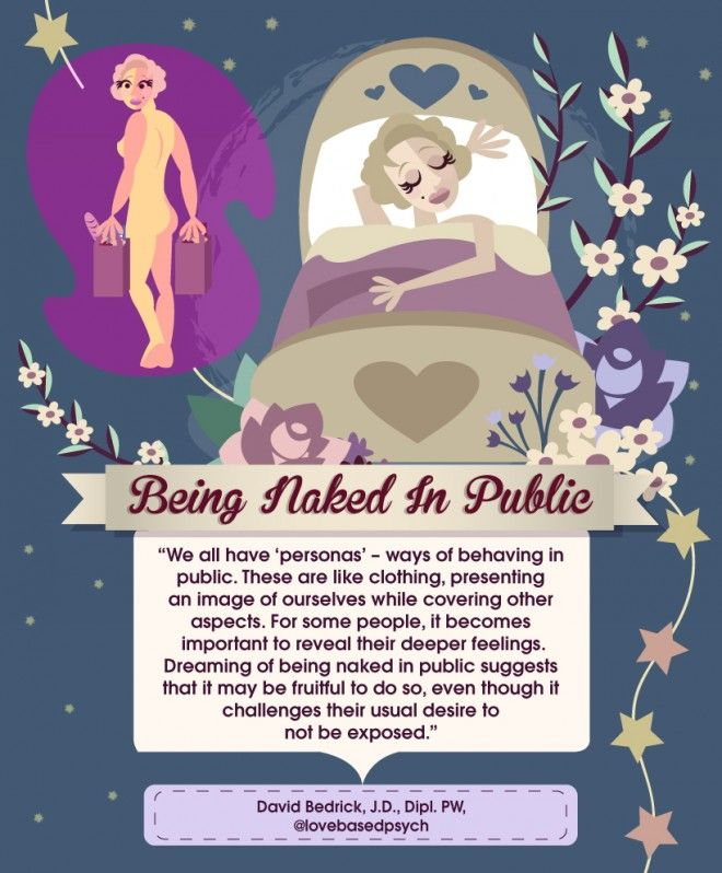 Being naked in public is a common #dream