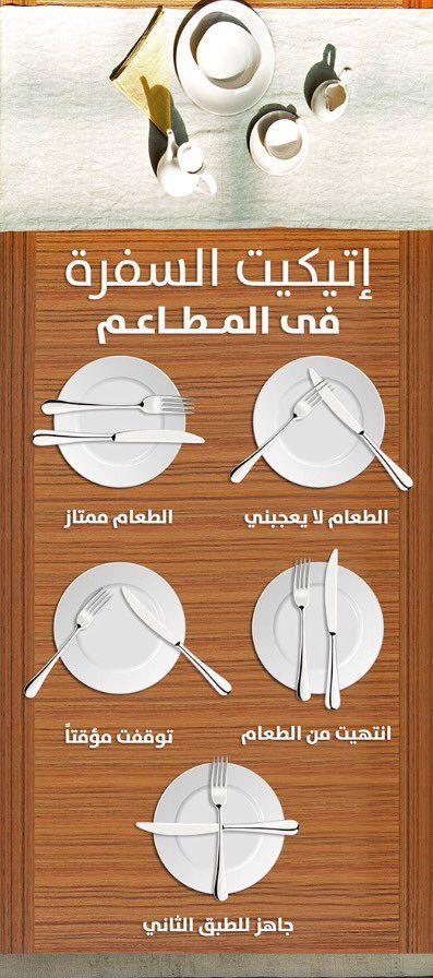اتيكيت المطاعم Dining Etiquette Table Etiquette Arabic Food