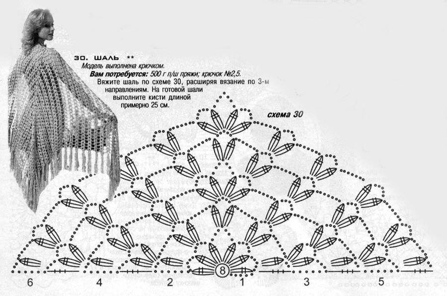 Платки крючком схемы и описание фото