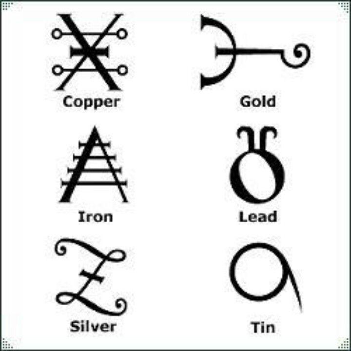 Metals My Mystery Book Of Shadows Pinterest Metals Symbols