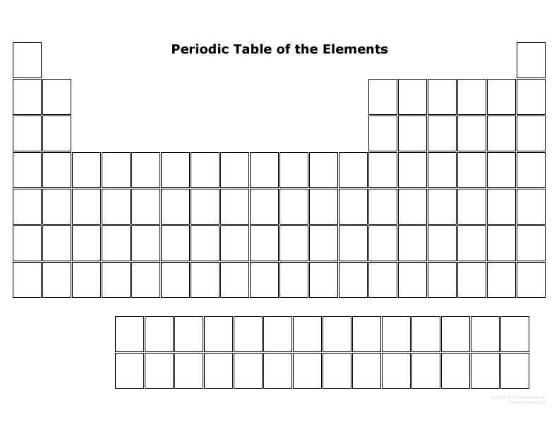 How well do you know the periodic table? Print this blank periodic table and test yourself by filling out the squares.