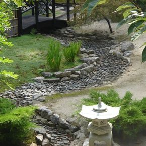 Ordinaire Japanese Garden Design Principles   Google Search   Dry Stream Bed, With  Elevated Large Stones