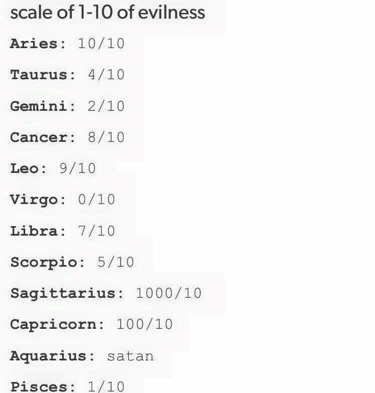 Scale Of 1 10 Evil Zodiac Zodiac Signs Funny Aquarius Zodiac