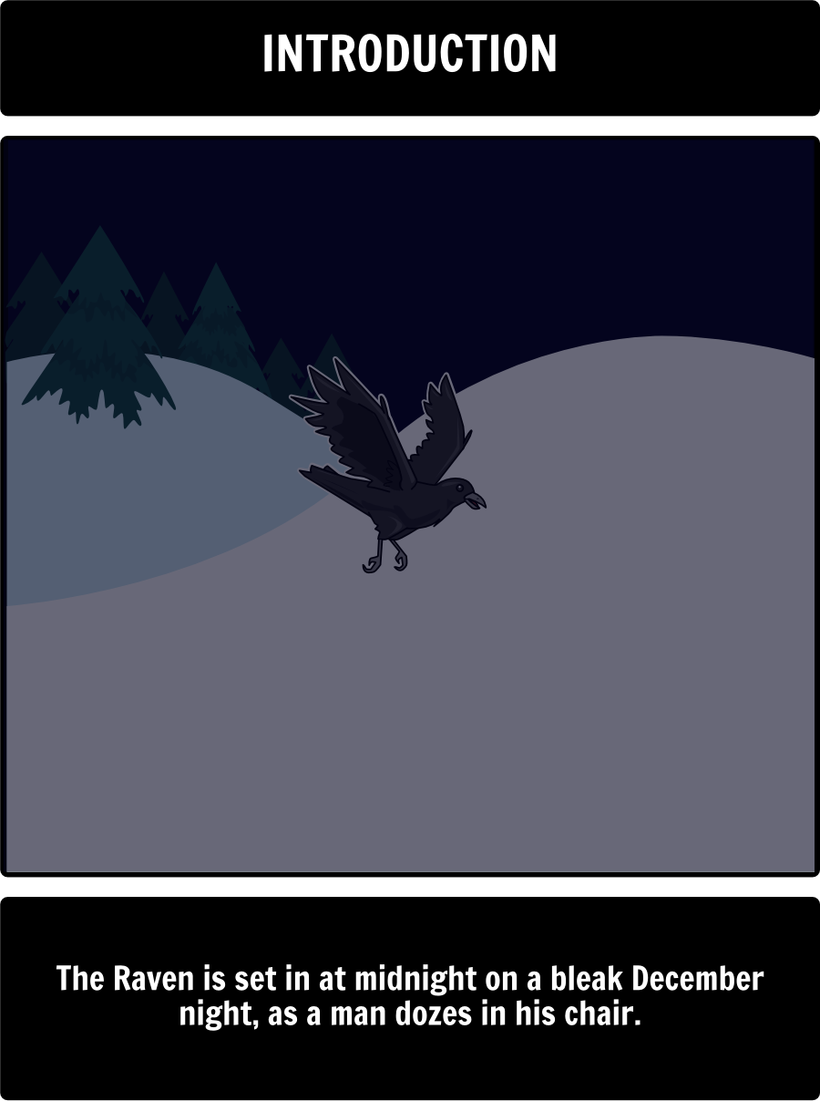 The Raven By Edgar Allen Poe Summary Follow Narrative Arc Of Creating A Storyboa Simile And Metaphor Lesson Plans Poem Line Explanation