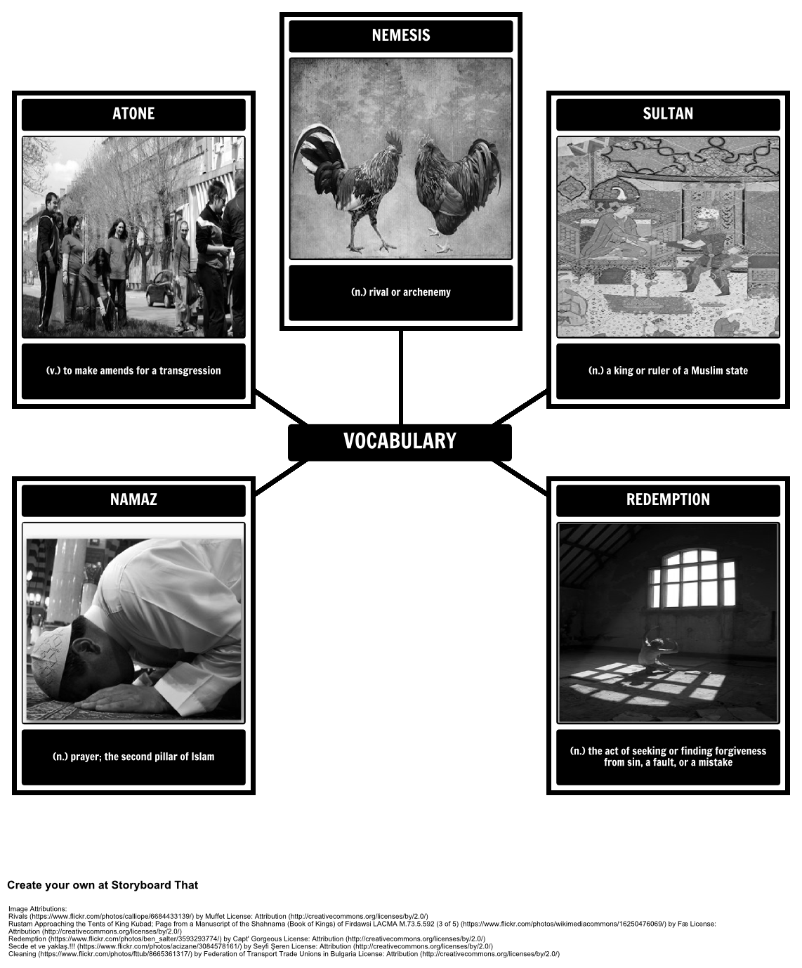The Kite Runner By Khaled Hosseini Visual Vocabulary Board Use A Spider Map Graphic Organizer Sto The Kite Runner Vocabulary Lesson Plans Photos For Class