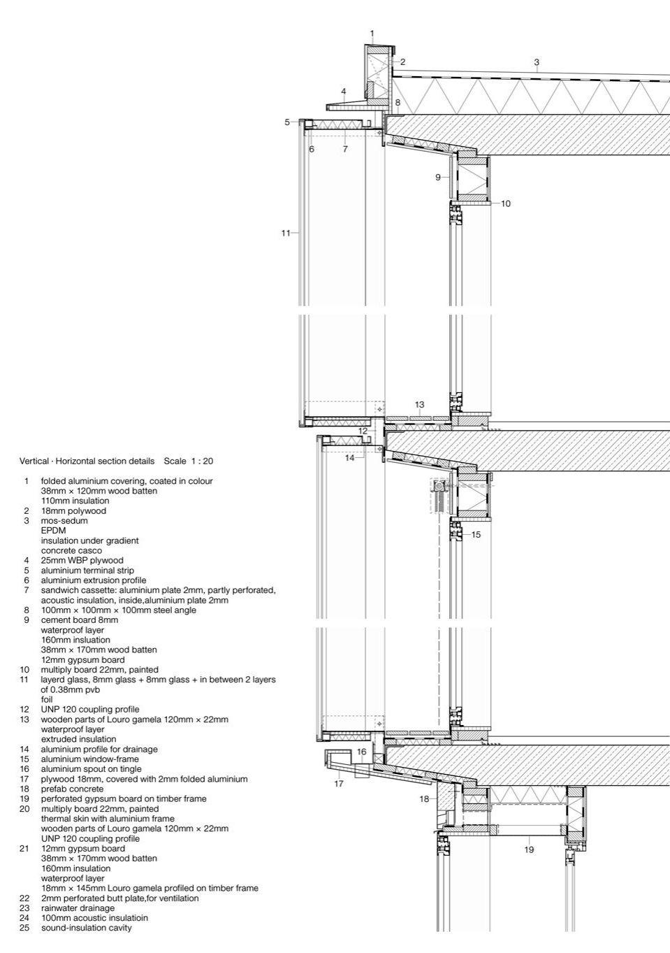 Facade Detail Section Concrete Structure Top Image Hvdn Het