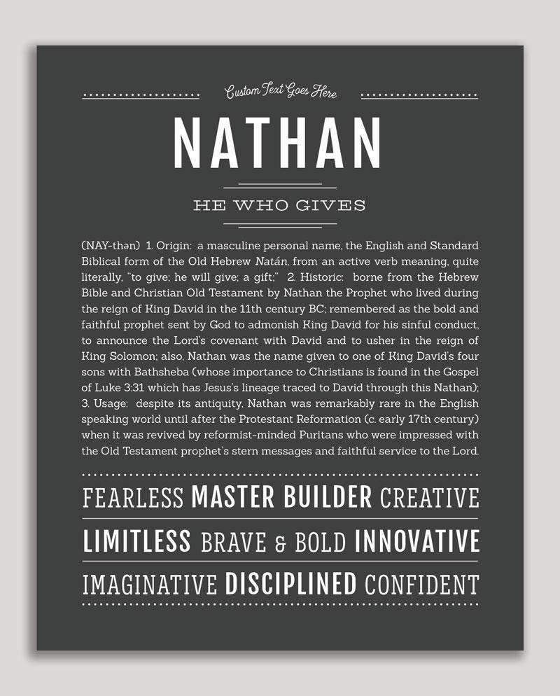 Nathan Name Art Print in 2020 Classic names, Popular