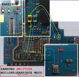 Samsung Galaxy J7 Speaker Solution Jumper Problem Ways Earpeace Samsung Phone Samsung Galaxy Samsung