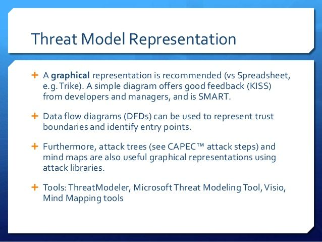 Threat Model Representation  A graphical representation is