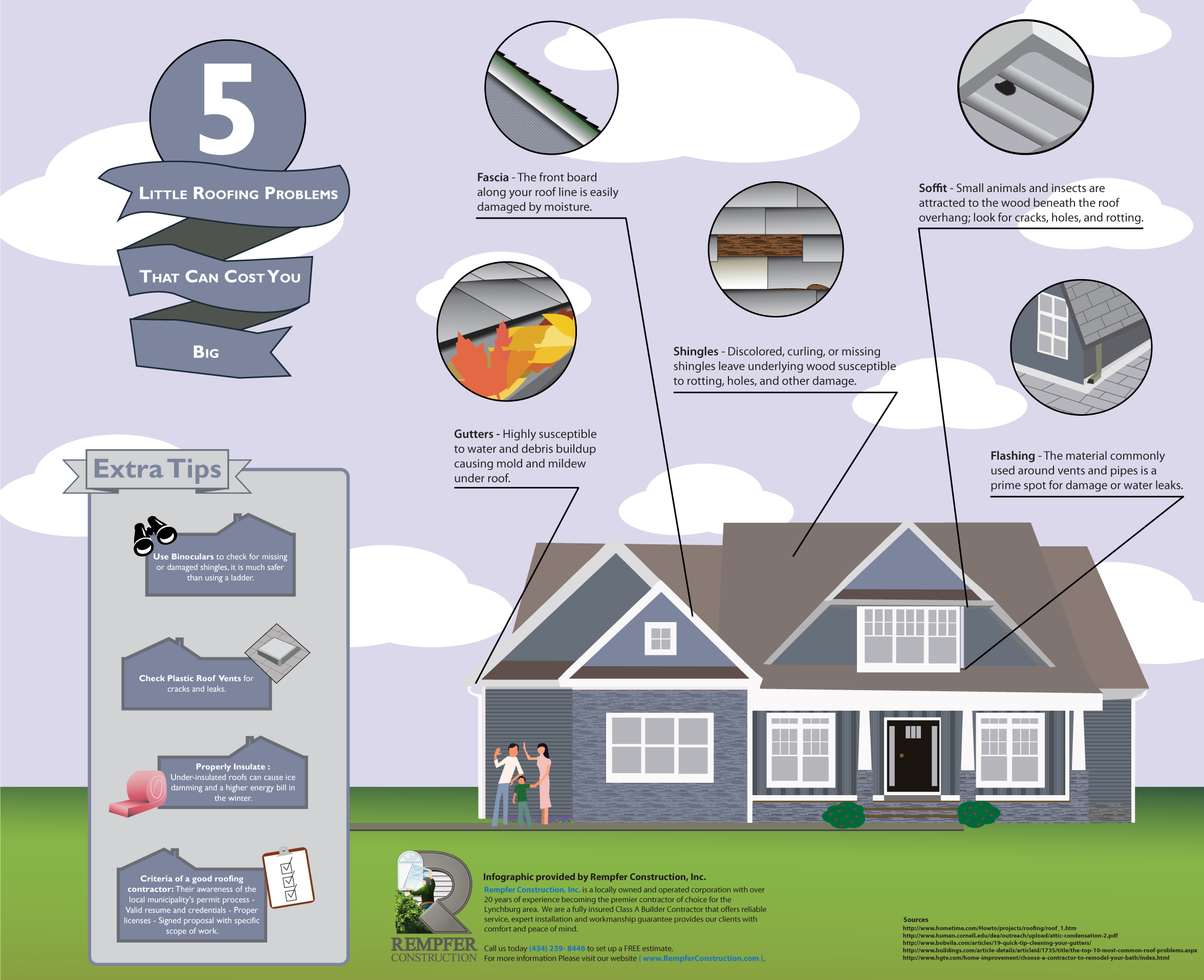 Here Are 5 Problem Areas That You Need To Watch Out For Before They Become Bigger And More Expensive To Fix Roof Problems Energy Efficient Homes Roofing