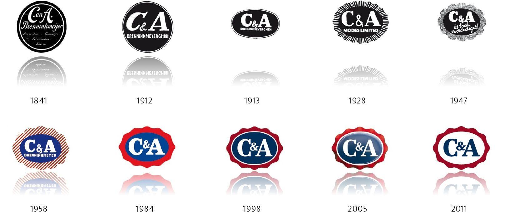 CA_Logo-Entwicklung | Brand Logo Evolution | Marken logo ...