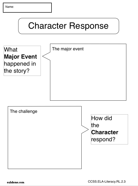 Ipad Graphic Organizer Character Response Character Response Ipad