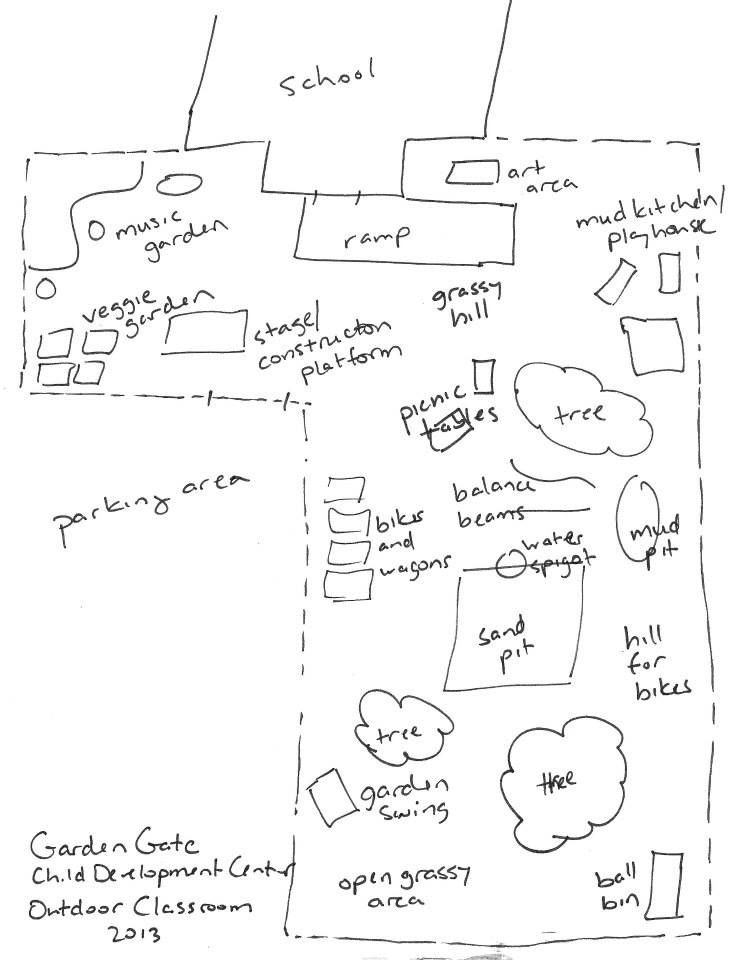 Classroom Playground And Diagram