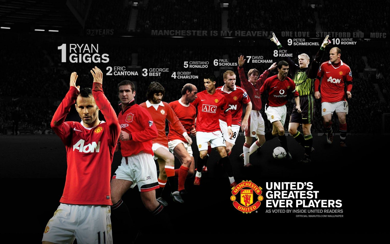 Many Missing Of Course But Not Bad Manchester United Wallpaper Manchester United Players Manchester United Team