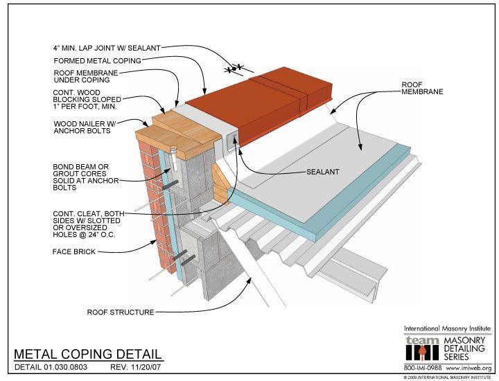01 030 803 Metal Coping Detail Masonry Construction Parapet Masonry