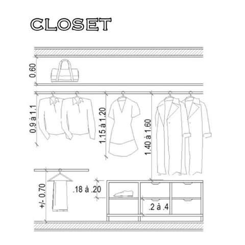 Elegant Closet Measurements