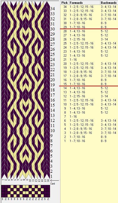 Patrones Para Tablet Weaving Con Imagenes Patrones De Tejido