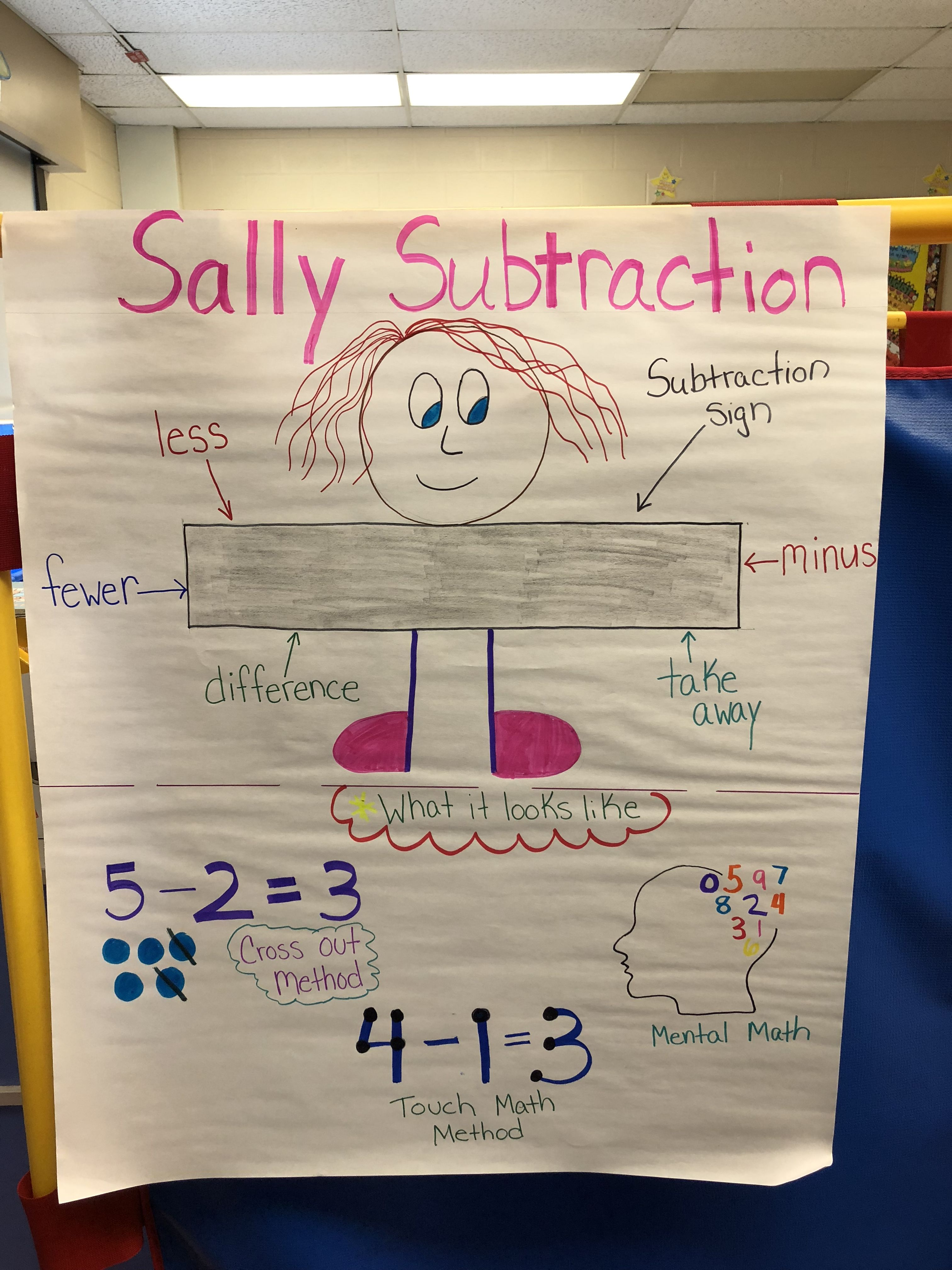 Sally Subtraction With Images