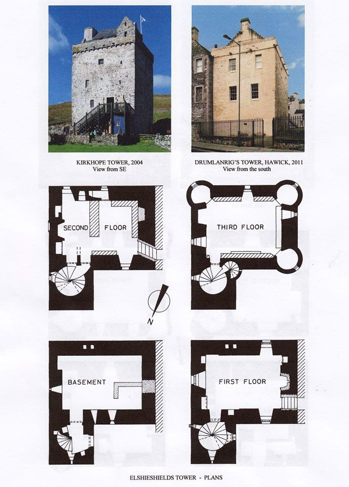 Pin By Brian Scarberry On Houses Tower House Tower Castle