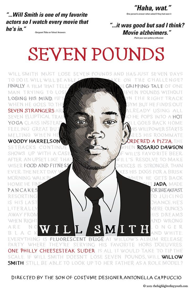 Seven Pounds. Need to watch this again