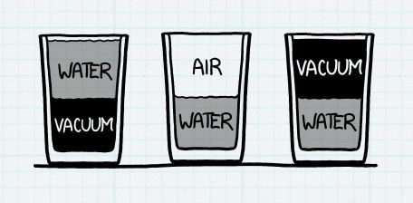 How engineers see the water glass in California.http://californiawaterbl  Civil engineer: The glass is too big.  Flood control engineer: The glass should be 50 percent bigger.  Army Corps levee engineer: The glass should be 50 percent thicker.  Mexicali Valley water engineer: If your glass leaks, don't fix it.  Delta levee engineer: Why is water rising on the outside of my glass?  Dutch levee engineer: The water should be kept in a pitcher.  Southern California water engineer: Can we get…