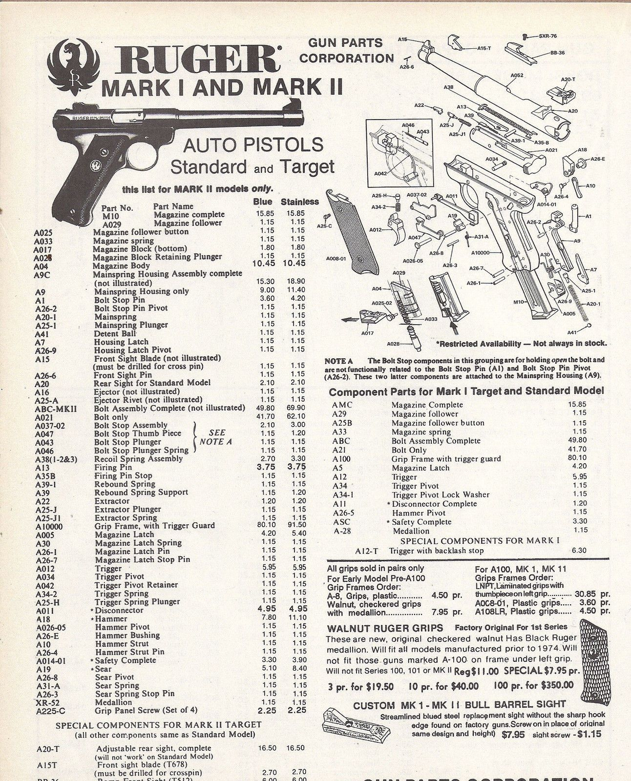 Ruger Ar 15 Exploded Diagram Marine Wiring Diagrams For Batteries 1995 Sturm Mark I Ii Auto Pistol Revolver