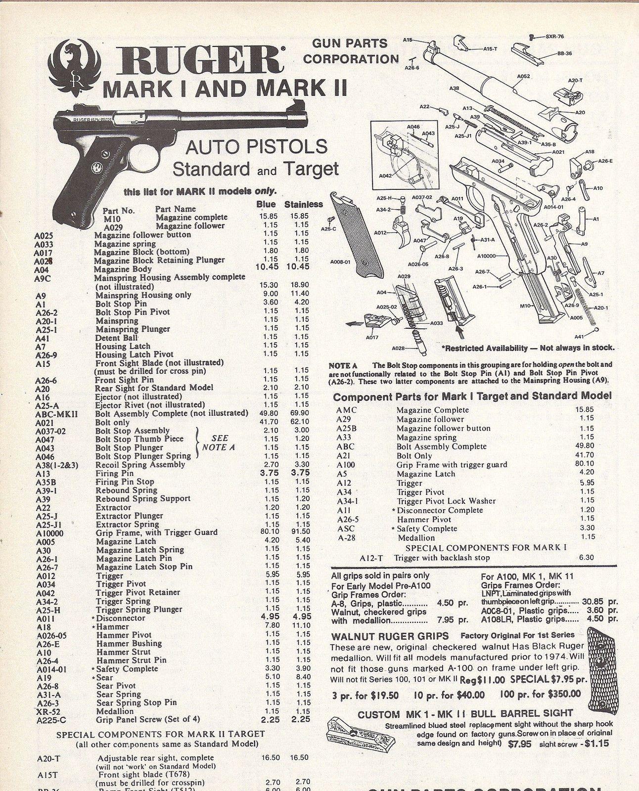 1995 Sturm Ruger Mark I Mark II Auto Pistol Revolver