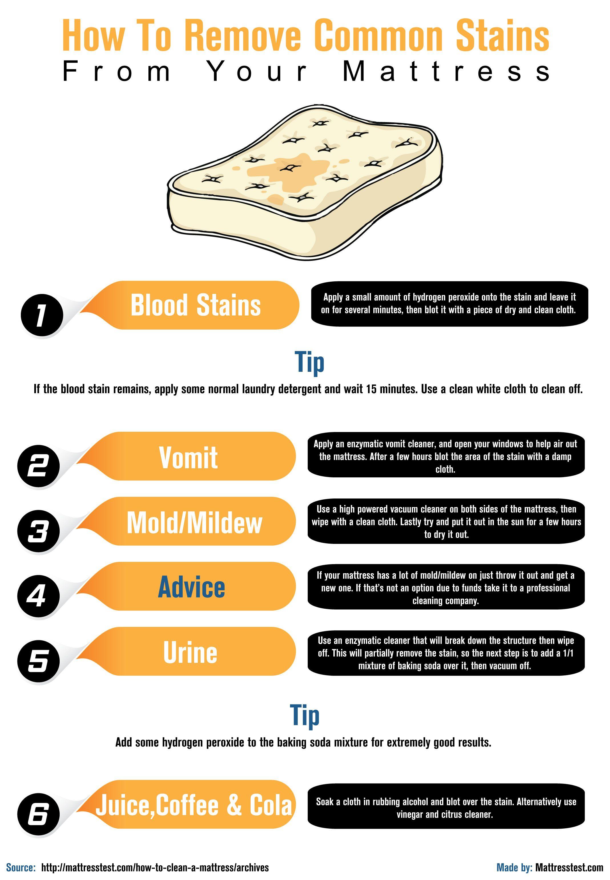 best mattress for warm sleepers mattresstest pinterest