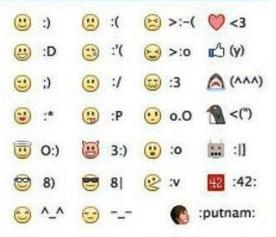 Cómo Hacer Caritas En Facebook Usando El Teclado Tecnicomo Com Caras Con El Teclado Como Hacer Emojis Emoticonos De Facebook