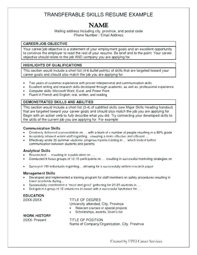 Resume Templates That Highlight Skills Resume Templates Resume Skills Resume Skills Section Resume Examples