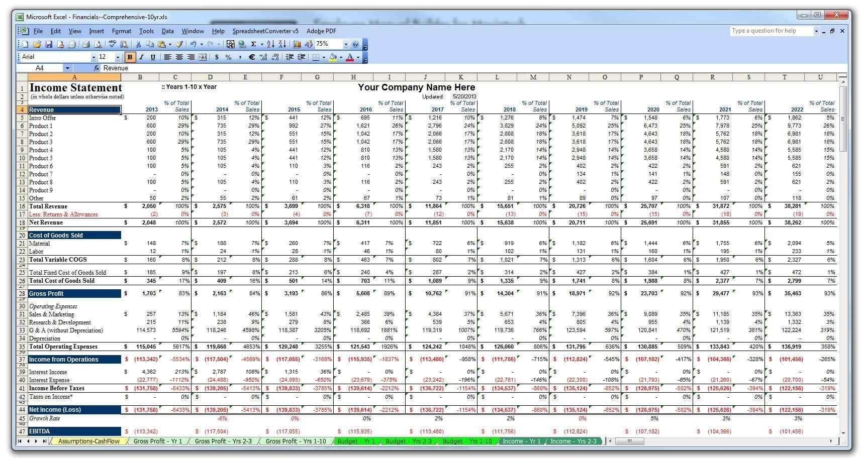 The Amusing 001 Business Plan Financial Spreadsheet
