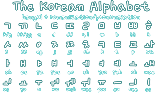 17 Best images about Read & Write Korean on Pinterest | Posts ...
