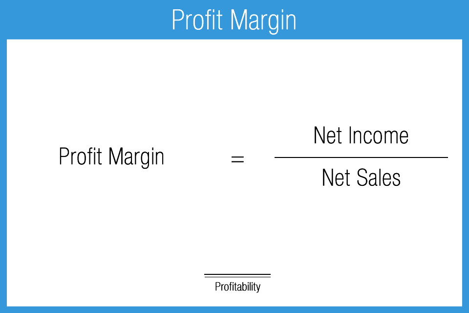 Net Profit Margin Accounting Play Small Business Bookkeeping
