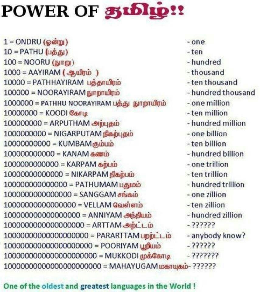 Tamil Sprache