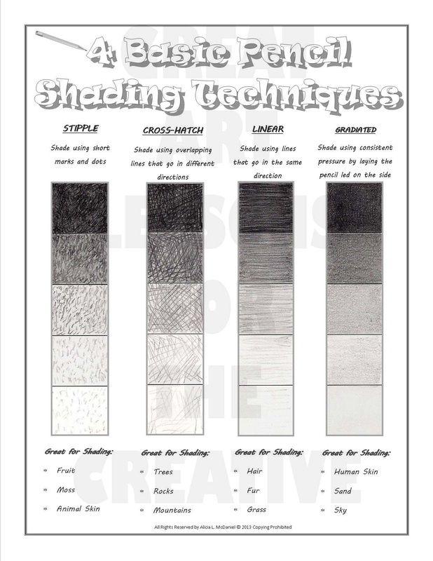 4 basic pencil shading techniques