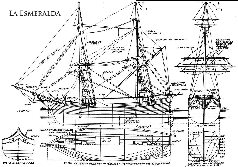 Moldes Para Hacer Barcos De Madera Buscar Con Google En