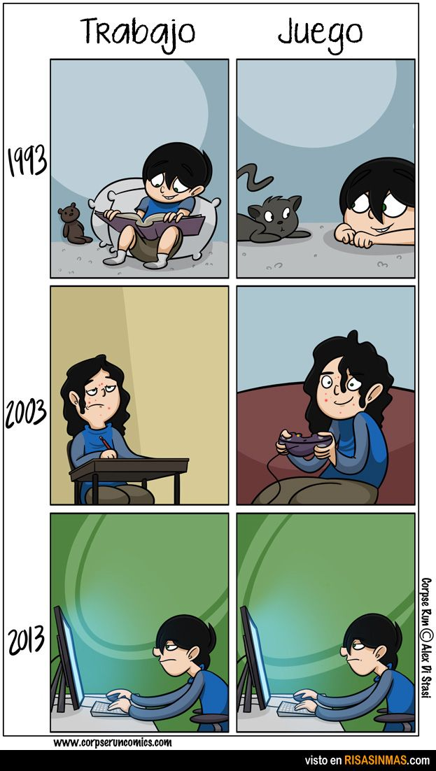 Evolucion Del Trabajo Y El Juego Funny Games Funny Pictures Funny Memes