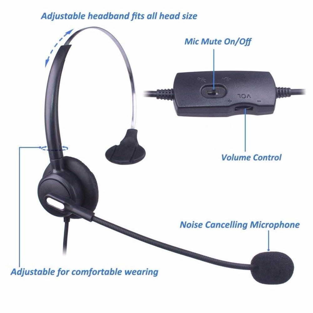 Wantek Telephone Headset for Cisco 7911 7912 7906G Avaya
