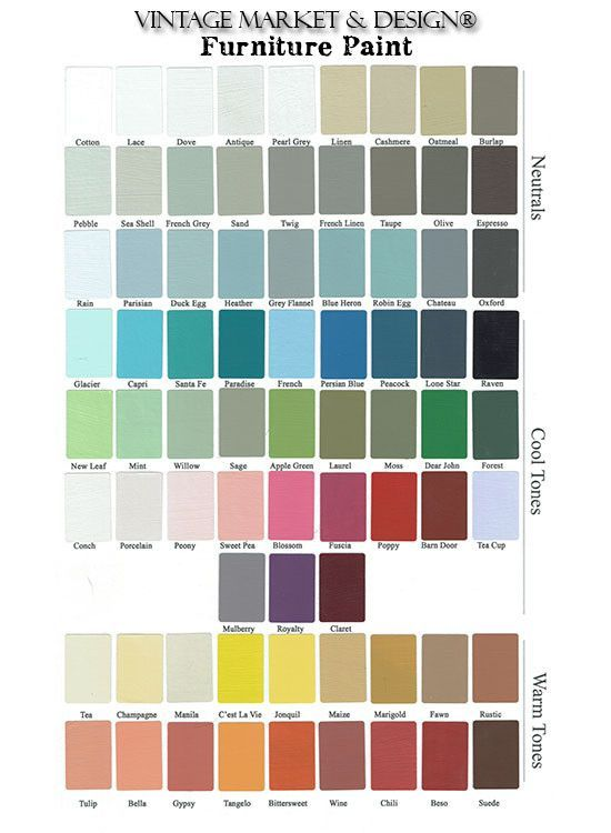 Sample Stool Color Chart Urine Colour Reflects Your Health