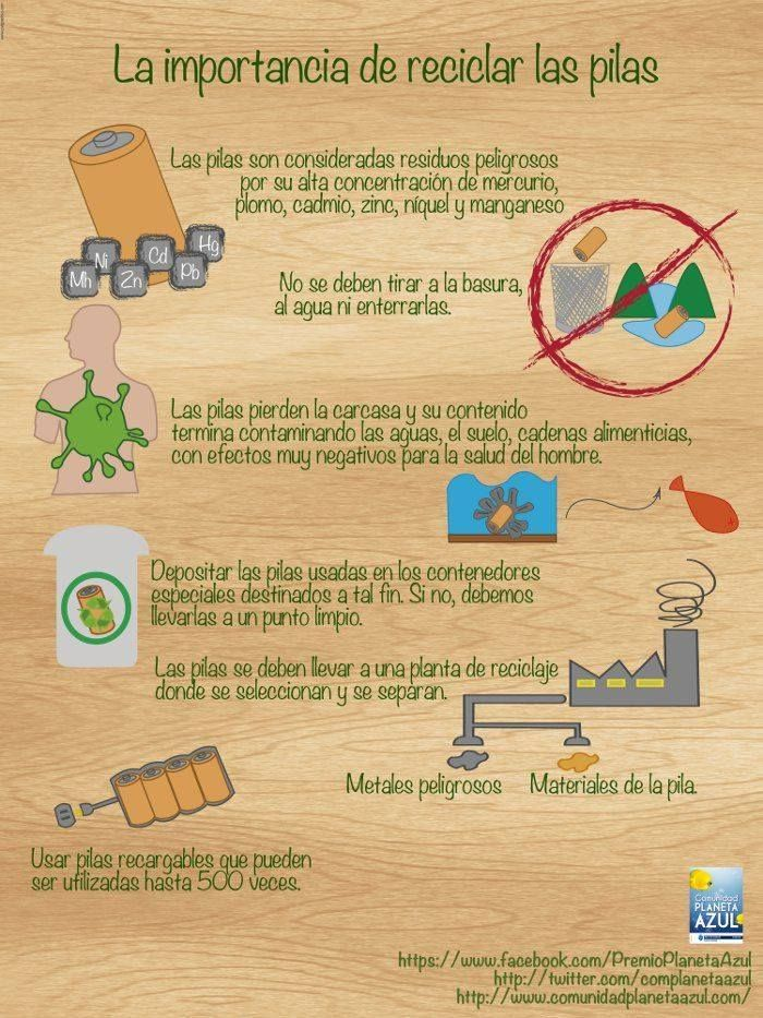 La Importancia De Reciclar Pilas Y Baterias Salud Y Medio Ambiente Pilas Y Baterias Reciclaje Y Medio Ambiente