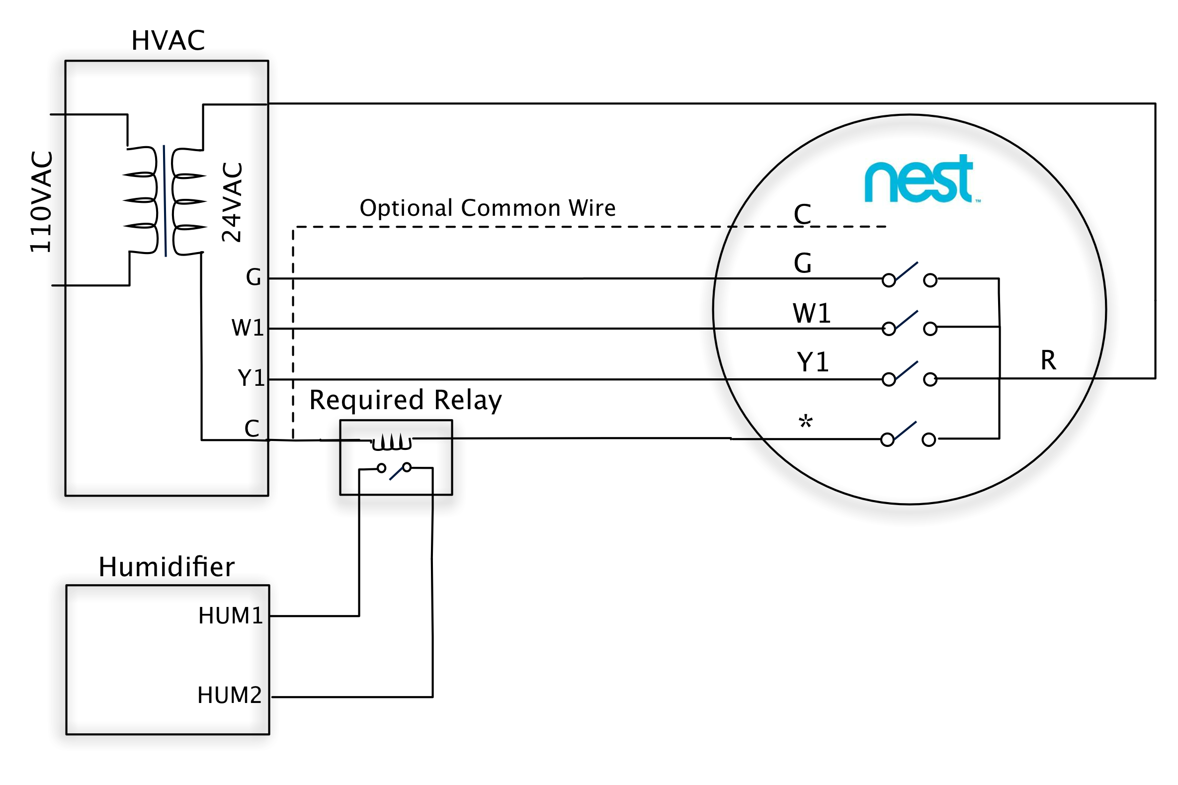 Nest Thermostat Wiring Diagram Basement A/C System
