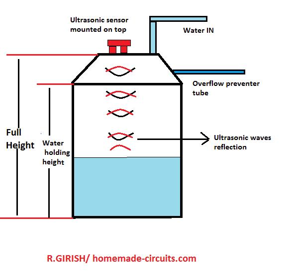 Placing Ultrasonic Sensor In A Water Tank Circuit Projects Ultrasonic Solar Power