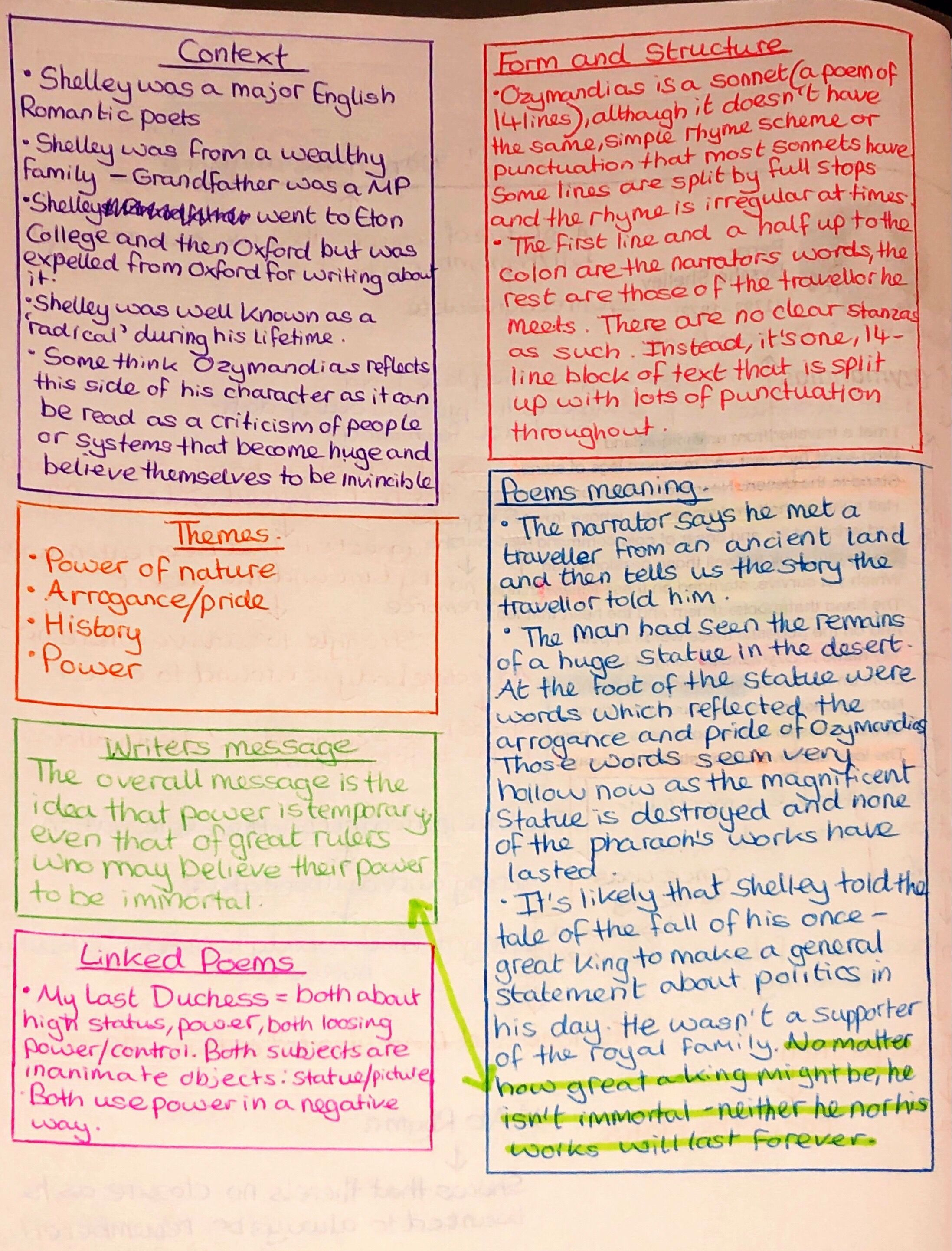 Ozymandia Revision Page Context Theme Writer Message Linked Poem Form And Structure Meanin Gcse Analysi English By Percy Bysshe Shelley Analysis
