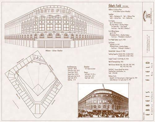 Ebbets field baseball stadium blueprint poster print ballpark ebbets field blueprint ballpark blueprints 2003 malvernweather Images