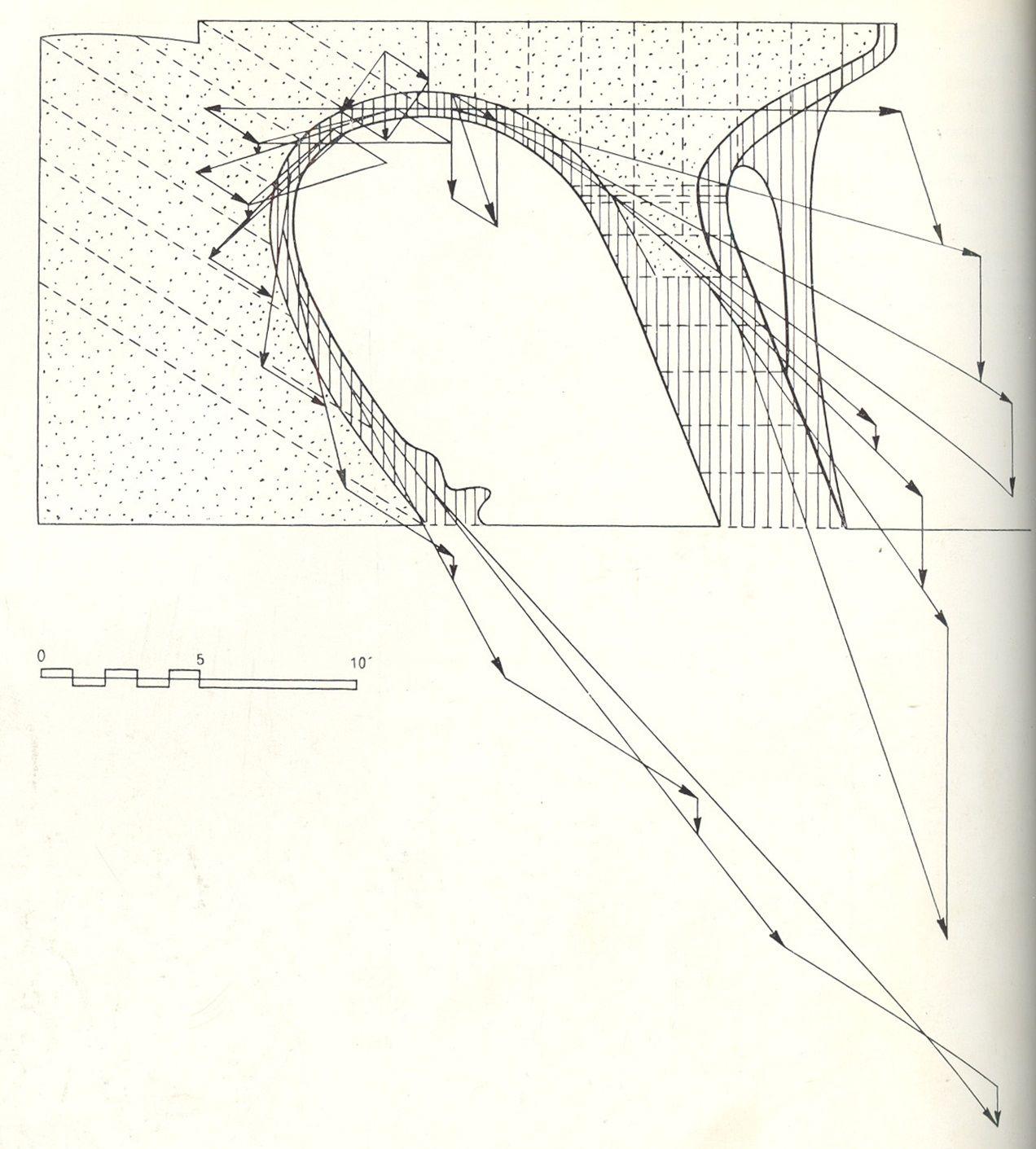 arch diagram for gaudi 39 s park guell sweeney random. Black Bedroom Furniture Sets. Home Design Ideas