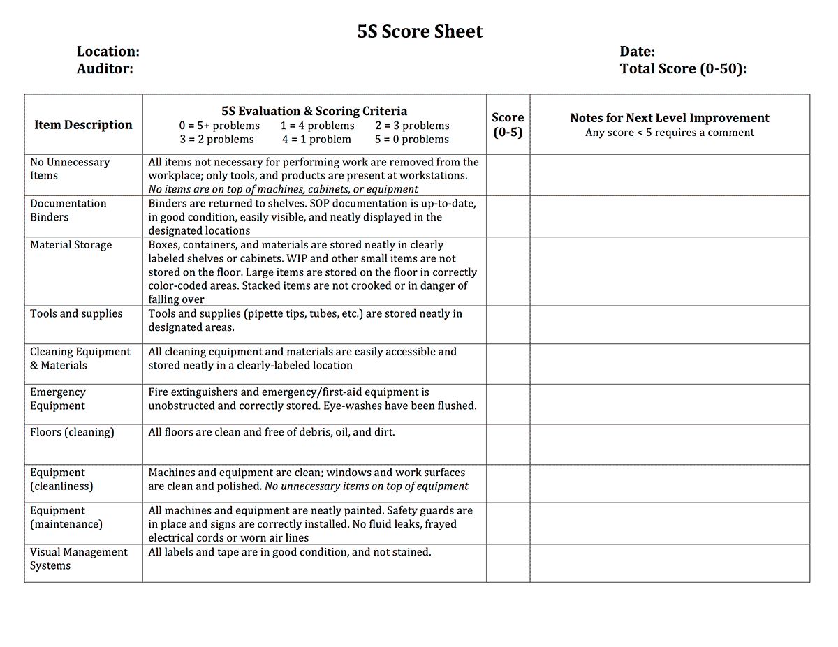 5s Training And Research Page